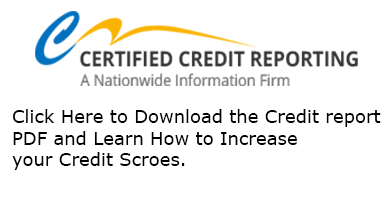 Credit Score Education